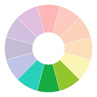What Is Color Scheme Discuss About Different Types Of